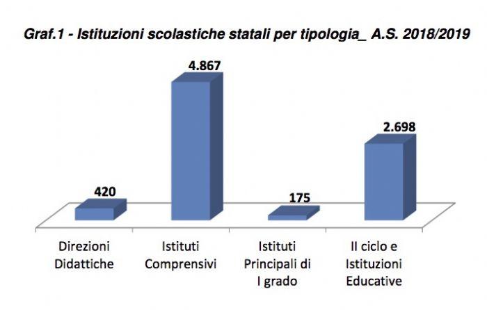 Calendario Regionale Scolastico Sicilia.La Scuola Riapre I Battenti Per Quasi Nove Milioni Di